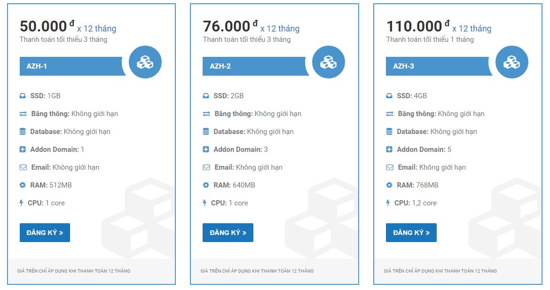 SSD Hosting của AZDIGI
